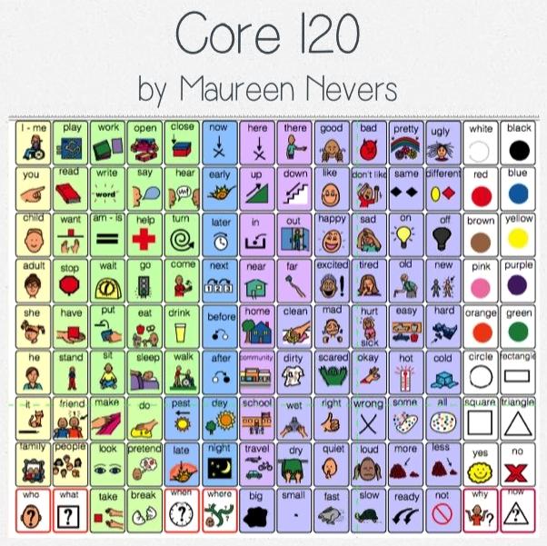 Core120byMaureenNevers